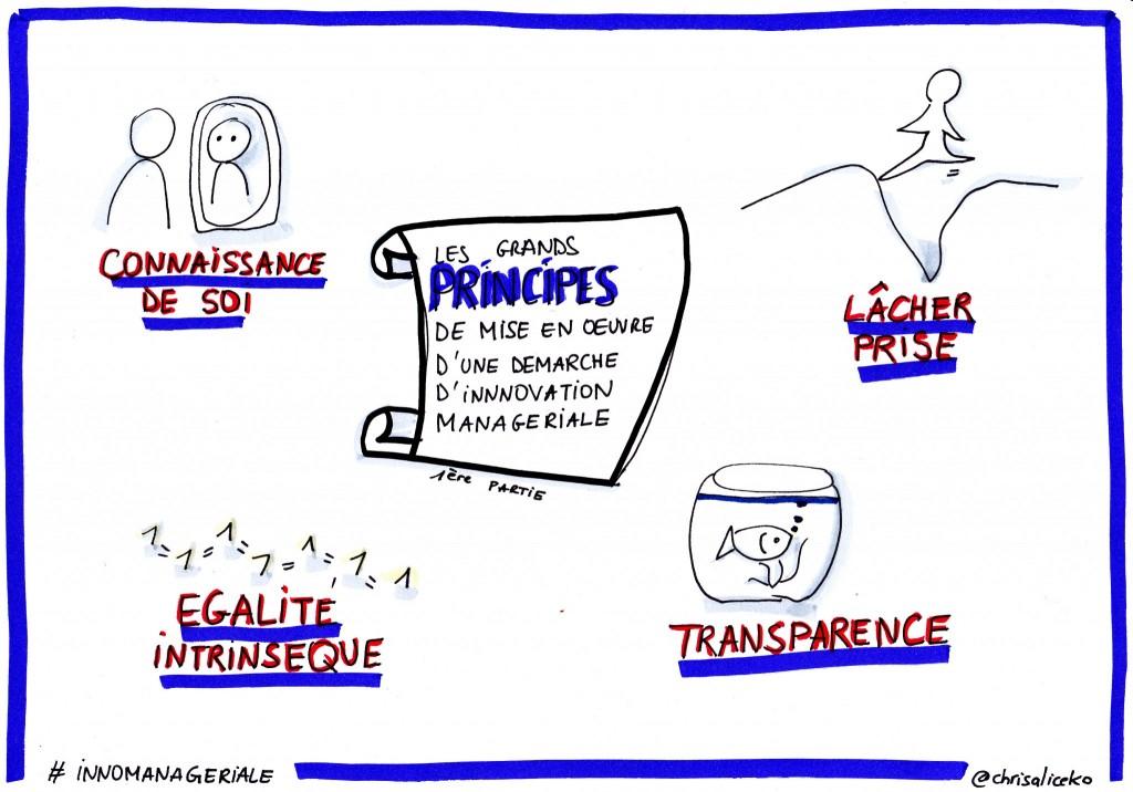 principes de mise en oeuvre d'une démarche d'innovation managériale