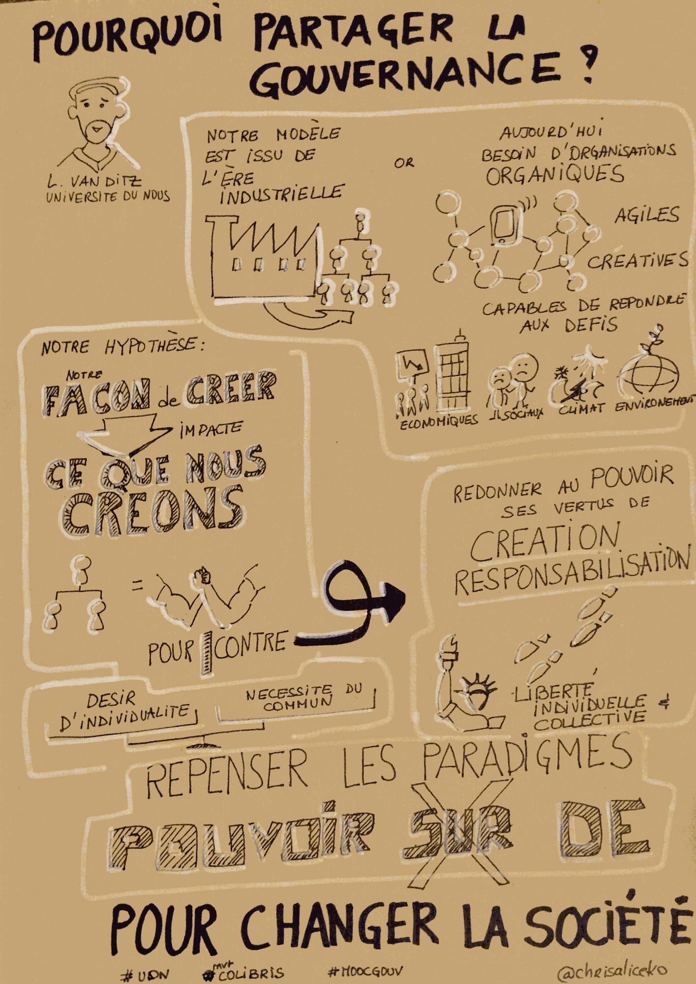 Pourquoi partager la gouvernance ? sketchnote