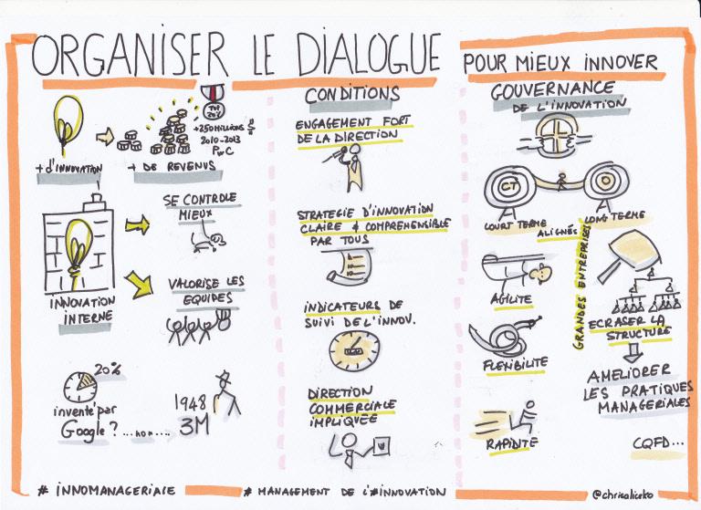 organiser le dialogue pour innover