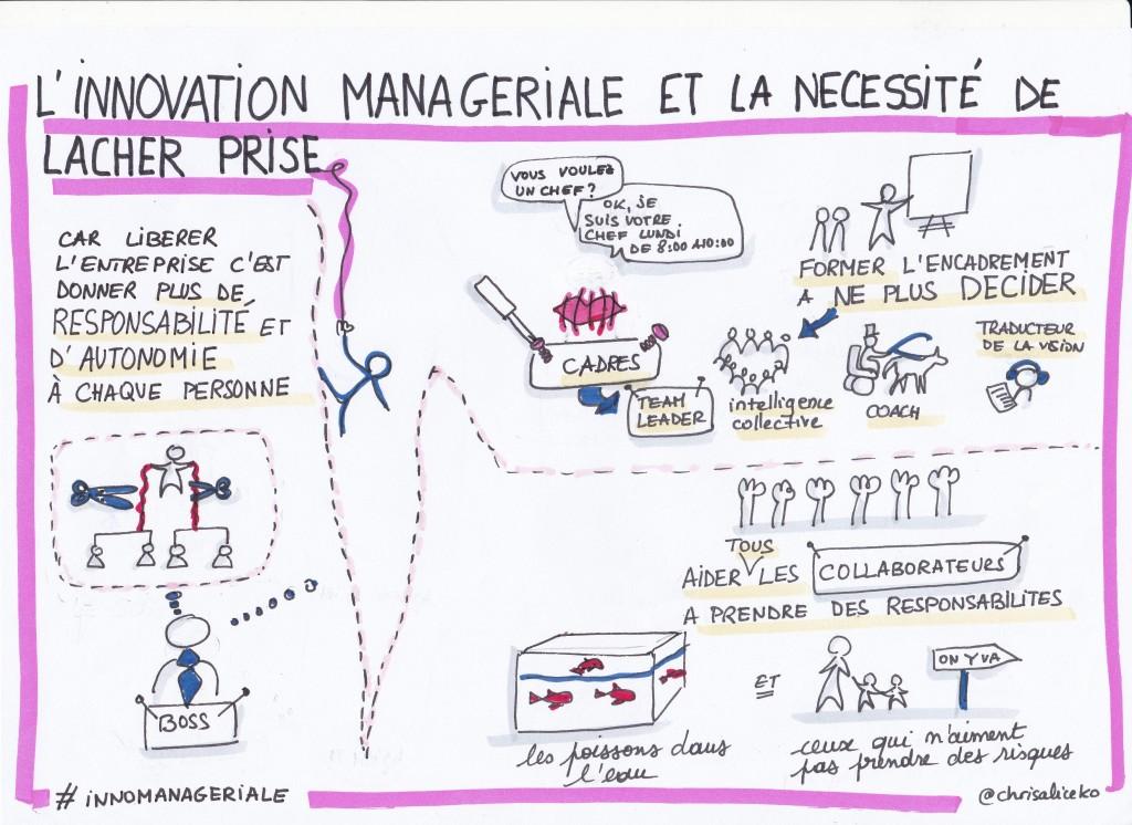 L'innovation managériale et la nécessité de lâcher prise