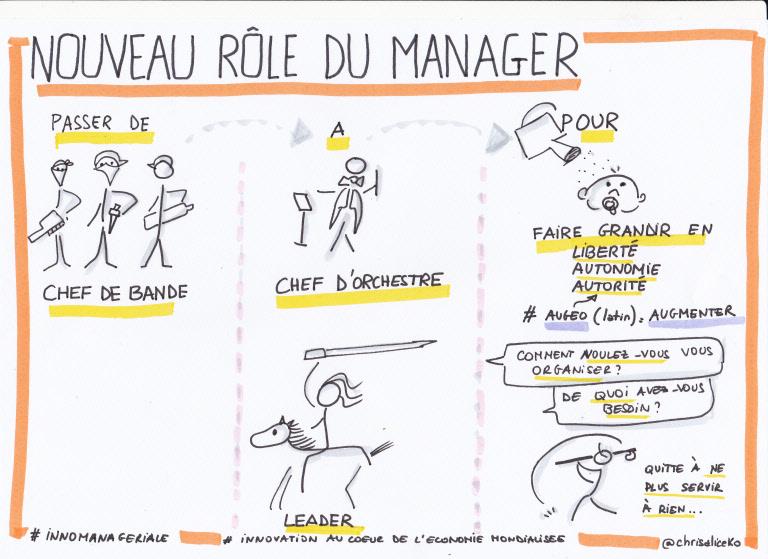 Nouveau rôle du manager