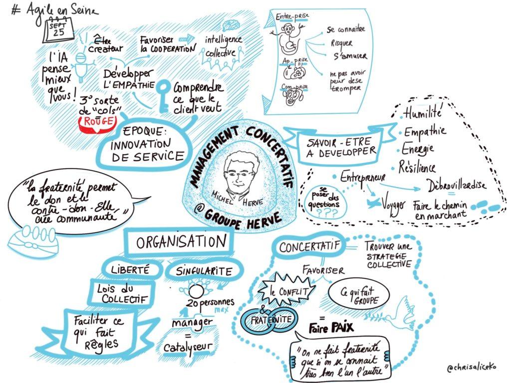 Agile en Seine Michel Hervé agilité et management concertatif