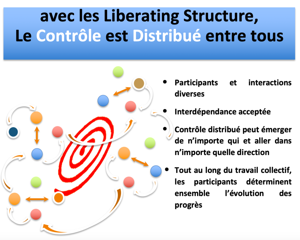 liberating structure controle distribue