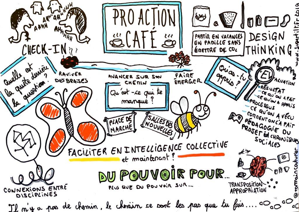 Formation Faciliter en intelligence Collective : Sketchnote Pro Action Café