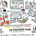 Formation Faciliter en intelligence Collective : Sketchnote Pro Action Café
