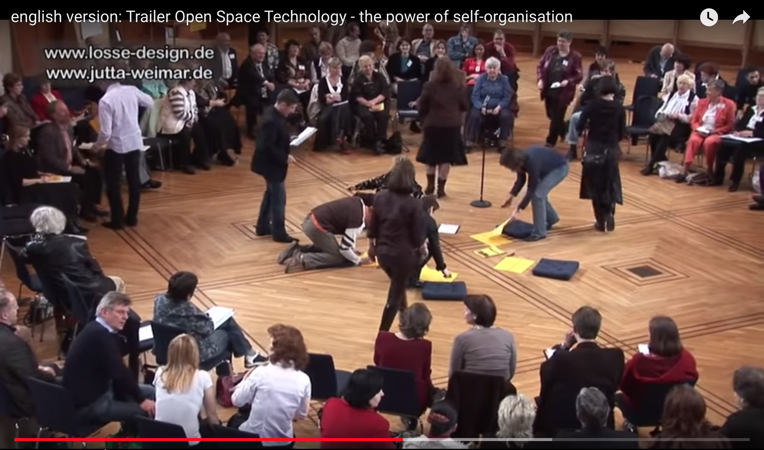 Open Space Technology The power of self organization