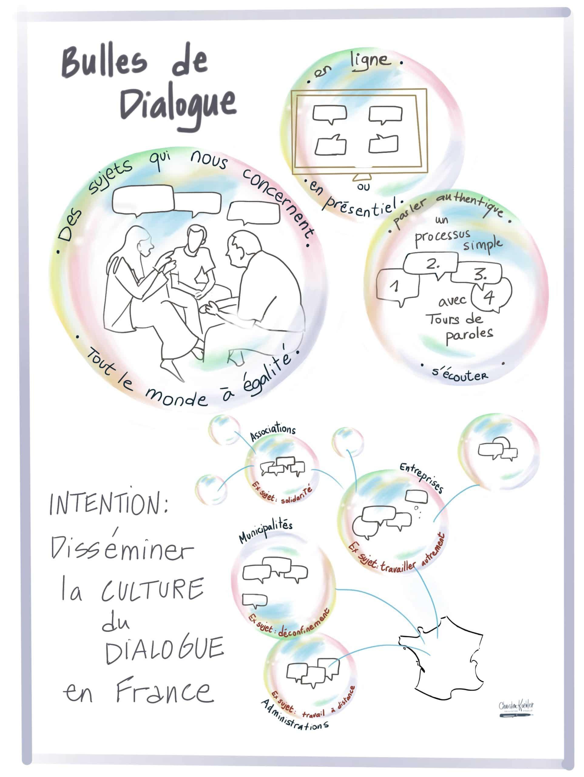 Des Bulles de dialogue pour disséminer la culture du dialogue en France