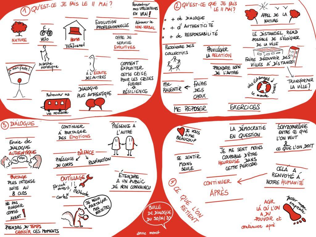 Bulle de dialogue 30 avril 2020 . sketchnote