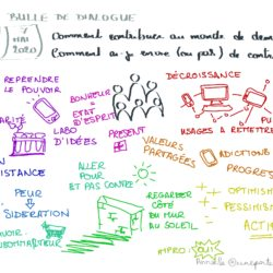 bulle-7-mai-2-Contribuer. Notes visuelles
