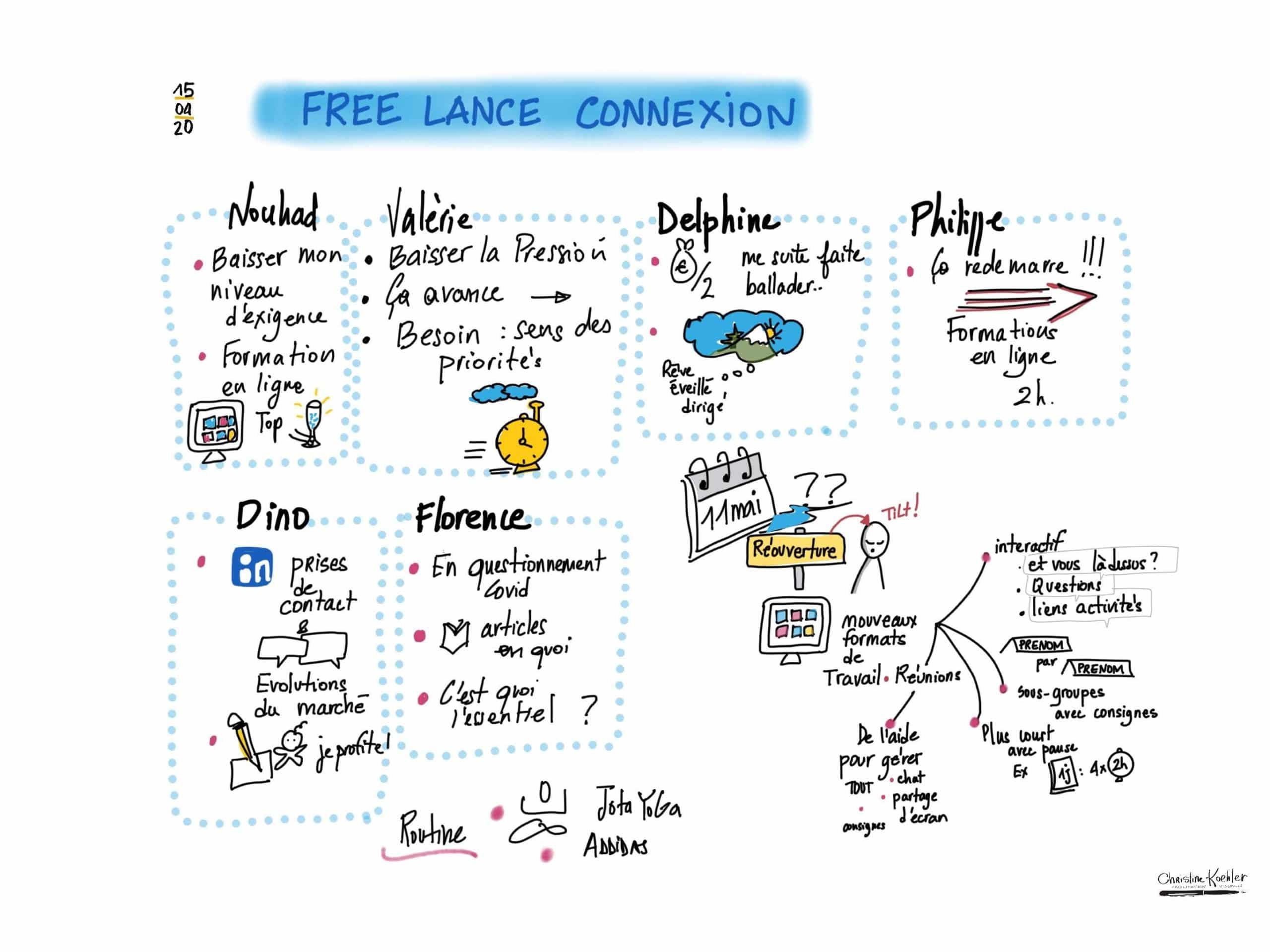 free lance connexion facilitation graphique